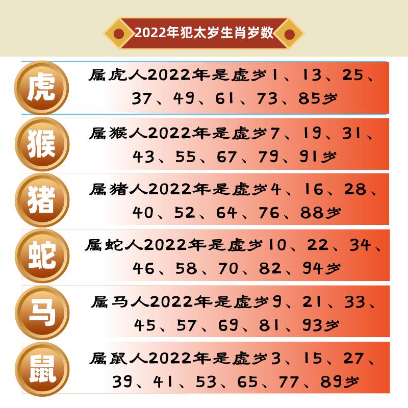 标准版2022年化太岁锦囊